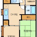 南加瀬5丁目 賃貸マンション3階建て 3DK